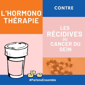 L'Hormonothérapie et ses multiples interrogations.